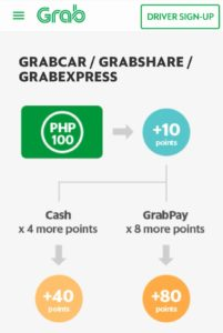 Grab Reward Point